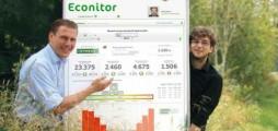 Econitor GmbH