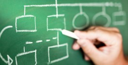 chalkboard-plan