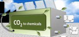 Belgium's 'CO2 Electro Refinery' turns carbon into useful chemicals
