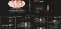 Global Calculator: LIVE #JourneyToParis