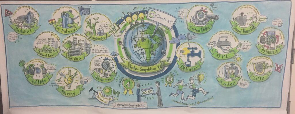 An artist's impression of the Venture Competition finals drawn live during the pitches