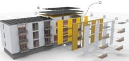 Deep Retrofitting – a new perspective on renovation of existing building stock in our Cities
