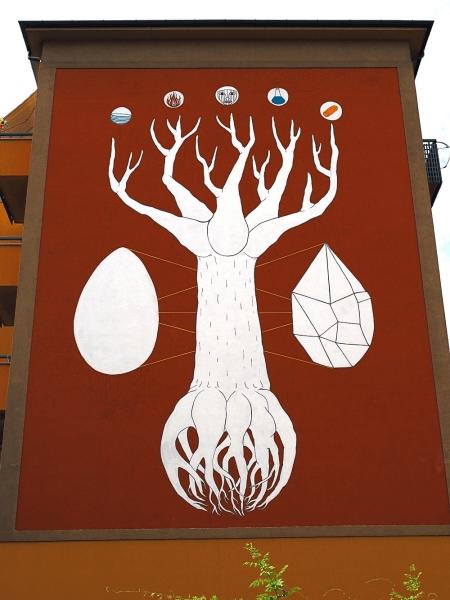 philisophical tree