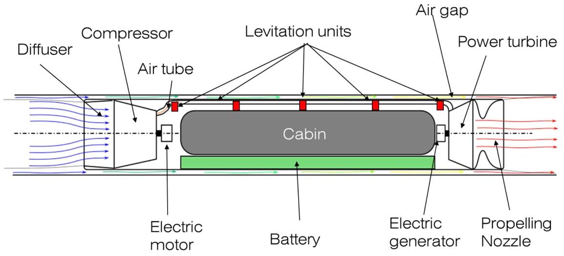 hyperloop image